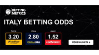 Information about Betting Site 4